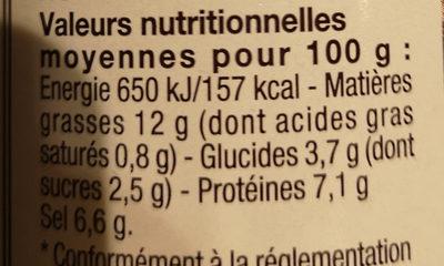 Moutarde de bourgogne I.G.P - Nutrition facts - fr