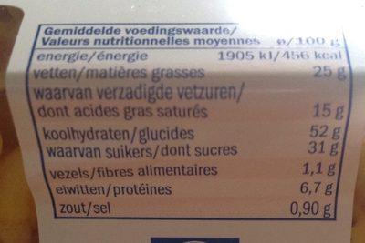 Gaufres au beurre - Voedingswaarden