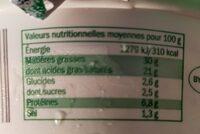 Ail et fines herbes - Voedingswaarden - fr