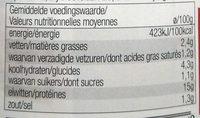 Carbonnade de bœuf Classique - Voedigswaarden