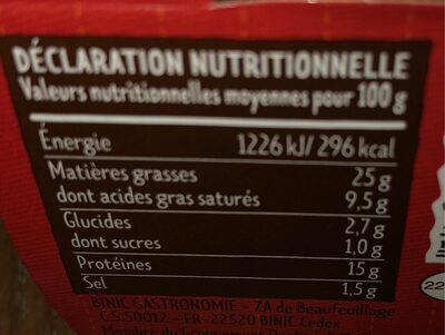 Tarrine de campage au piment d'espelette - Informations nutritionnelles