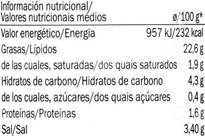 Aceitunas de Kalamata - Información nutricional