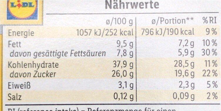 Buttermilch-Zitrone Hörnchen - Nährwertangaben - de