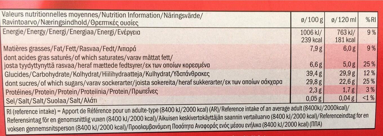 Erdbeer Vanille, Gelatelli - Información nutricional