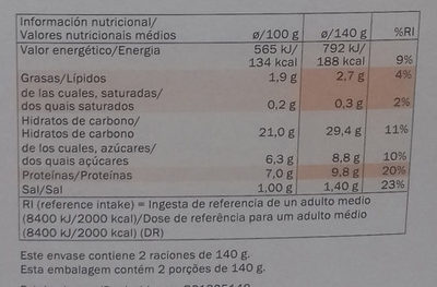 Rollitos de primavera - Nutrition facts