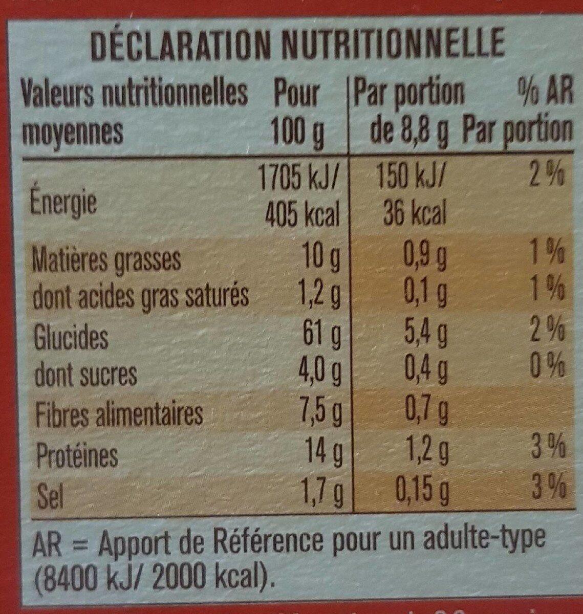 Biscottes - 营养成分 - fr