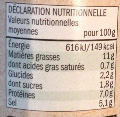 moutarde à l'ancienne bio - Nutrition facts