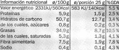 Patatas artesanas al estilo tradicional - Informations nutritionnelles - es