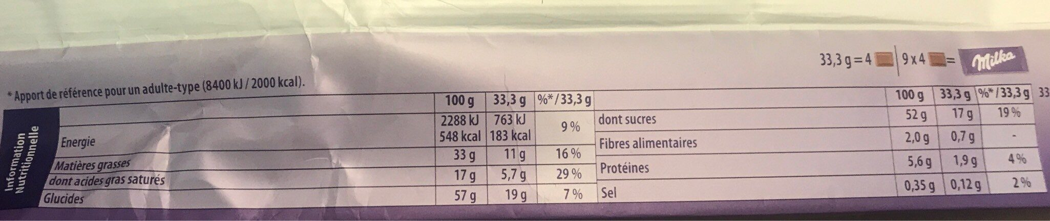 Milka Nussini - Informations nutritionnelles