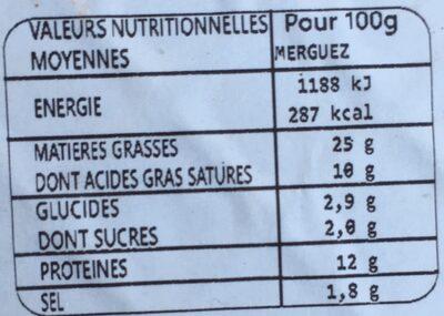 Merguez fortes à la marocaine - Informations nutritionnelles - fr