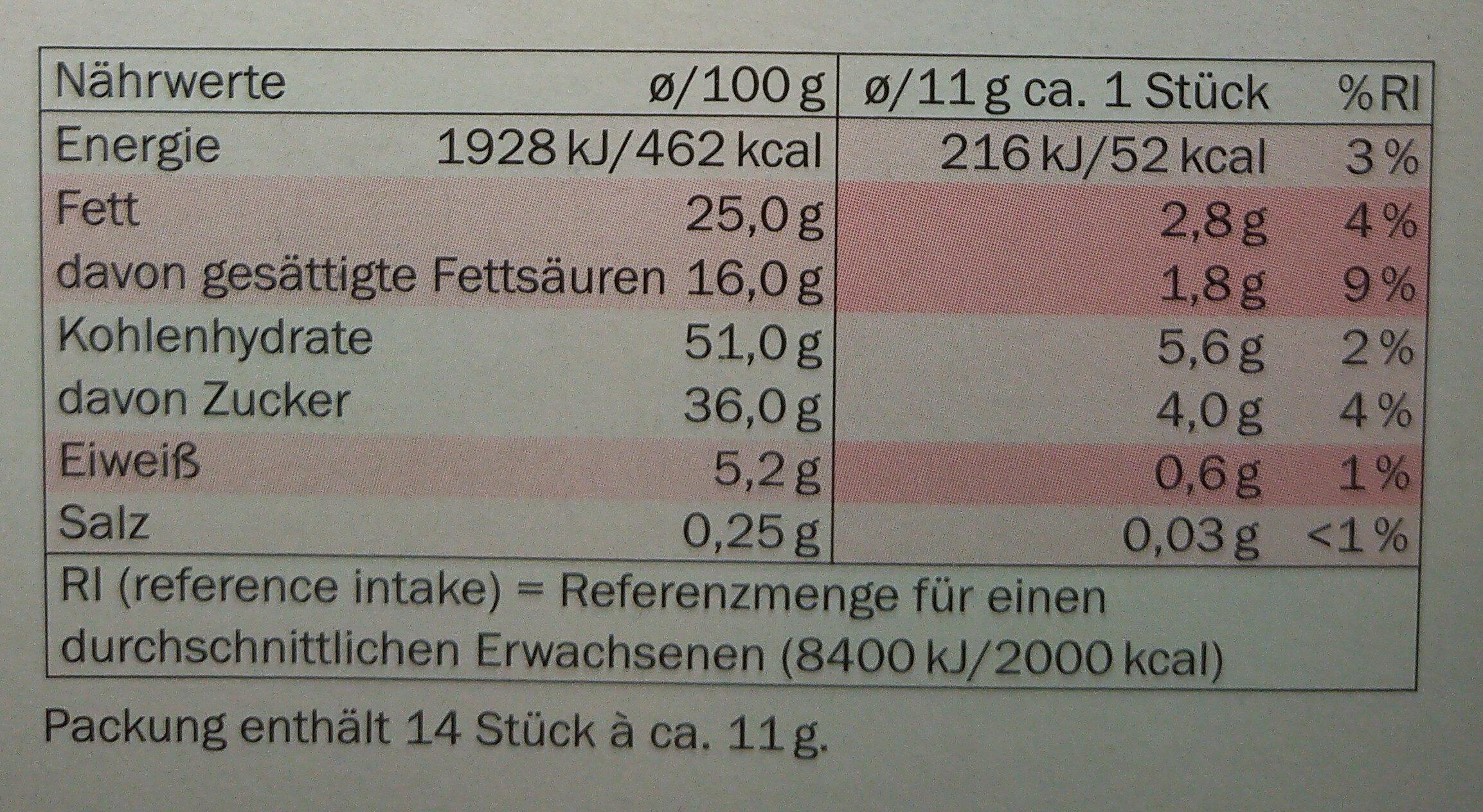 Baumkuchen-Spitzen mit Irish-Cream-Likör - Nährwertangaben - de