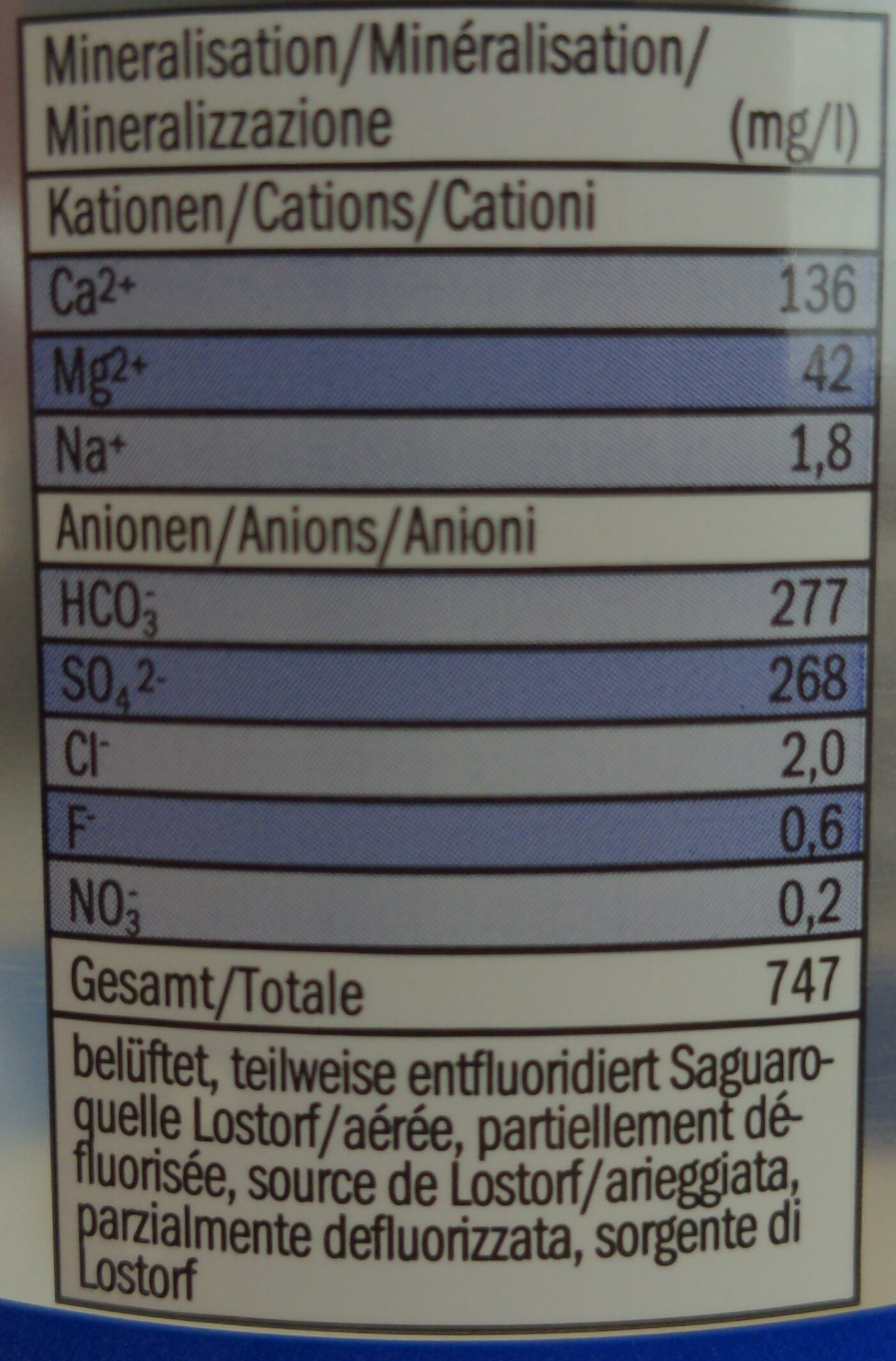 Saguaro classic - Nutrition facts - de