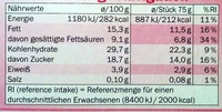Schwarzwälder Kirschtorte - Nutrition facts