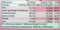 Schwarzwälder Kirschtorte - Voedingswaarden - de