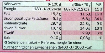 Schwarzwälder Kirschtorte - Voedingswaarden