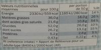 Liodoro noix de coco - Nutrition facts - fr