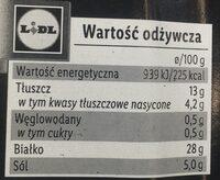 Prosciutto - Wartości odżywcze