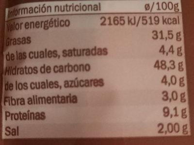 Barritas de Pan -Pipas- - Información nutricional