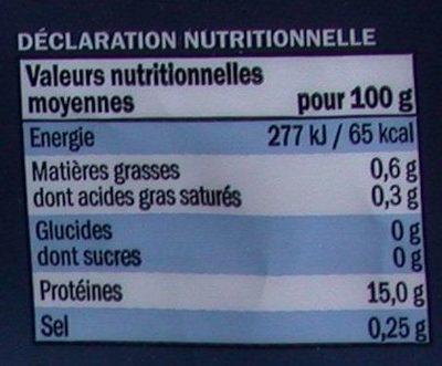 Filets de Cabillaud portionnables - Informations nutritionnelles