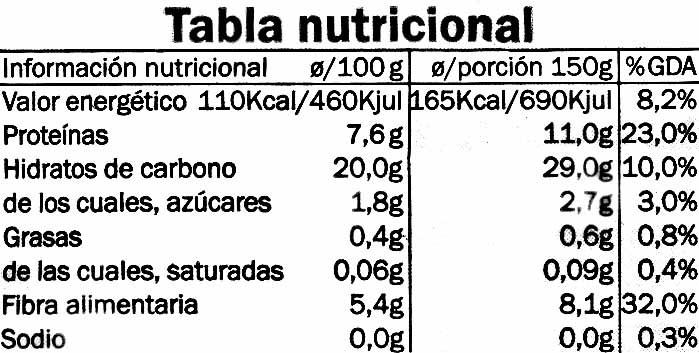 Habas congeladas  freshona - Información nutricional - es