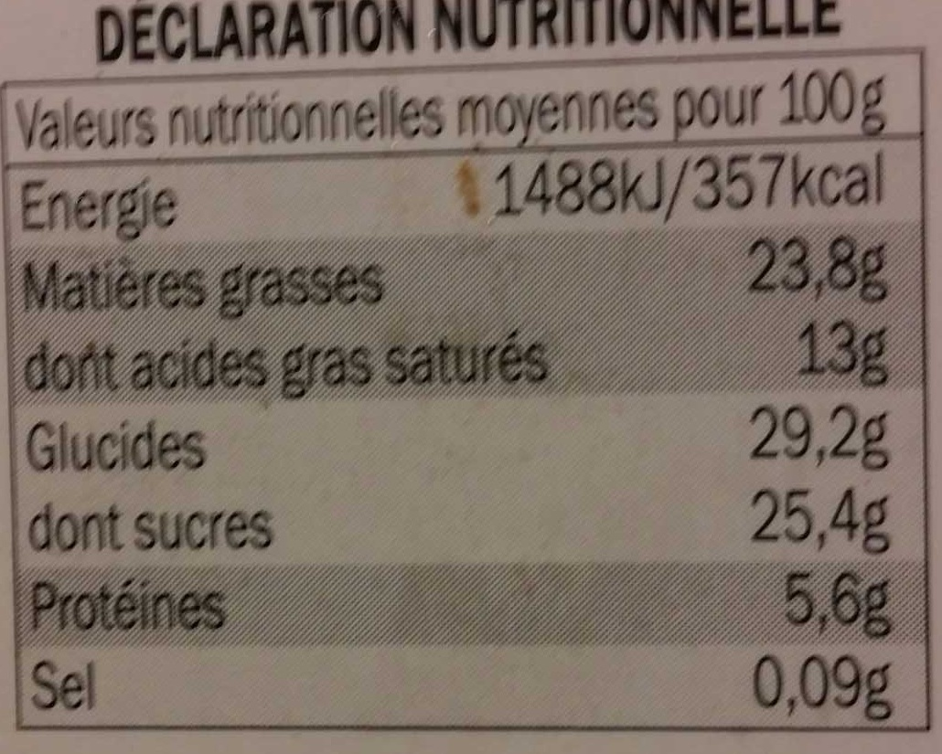 Opéra - Nutrition facts