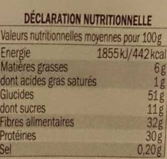Cèpes - Nutrition facts