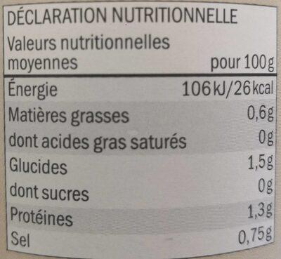 Girolles Deluxe Lidl - Voedingswaarden