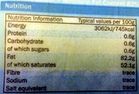 Unsalted Butter - Nutrition facts