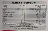 Lidl chicken and bacon sandwich - Nutrition facts