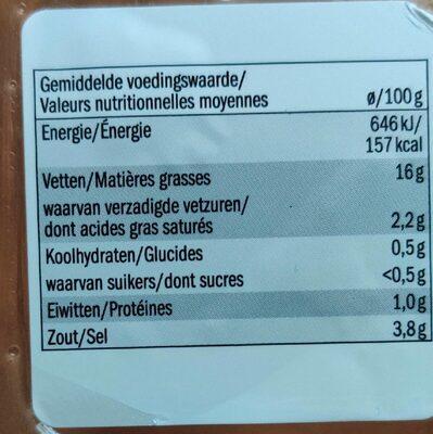 Olives vertes grecques farcies au poivron - Informations nutritionnelles