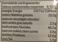 Tortelloni - Nutrition facts