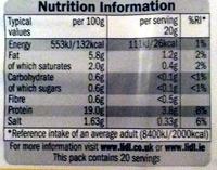 Honey Roast Ham - Informations nutritionnelles - en