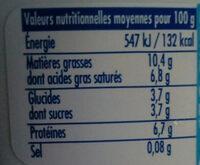 Mousse de crème fouettée - Voedingswaarden - fr