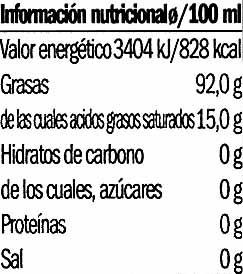 Aceite de sésamo - Información nutricional