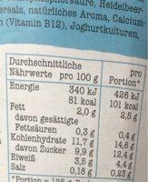 Soja Heidelbeere #foodforfuture - Nutrition facts - de