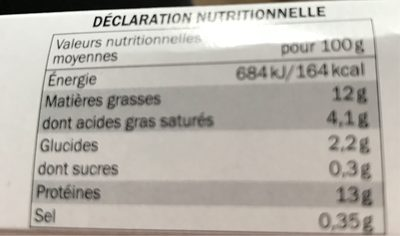 Oeufs de caille - Nutrition facts
