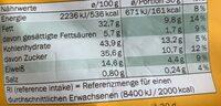 Cashew-Erdnuss-Mix Honig-Salz - Nutrition facts - de