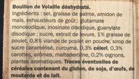 Bouillon de volaille - Ingrédients