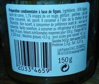 Confit de figues - Informació nutricional - fr