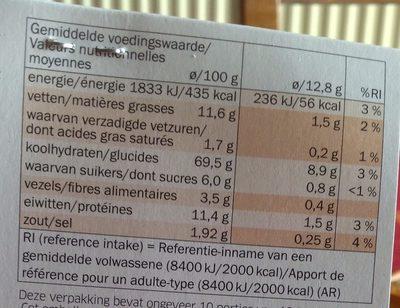 Mediterrane Toast, Toast mit mediterranen Kräutern - Informations nutritionnelles - fr