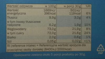 czekoladowe paluszki - Wartości odżywcze - pl
