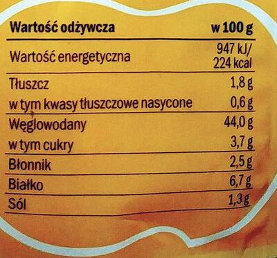 Kluski drożdżowe - Wartości odżywcze - pl