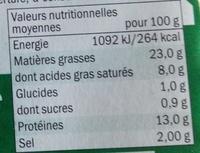 Saucisse de Lyon EN TRANCHES - Nutrition facts