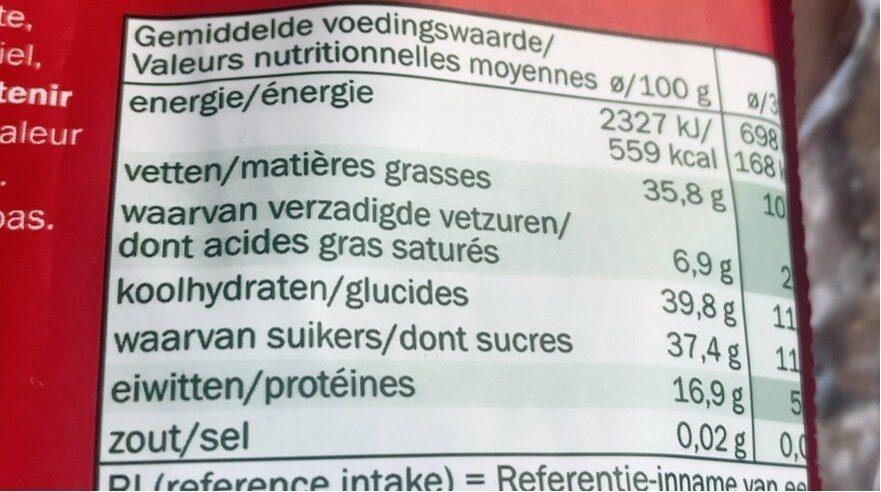 Sugar Peanuts - Nutrition facts - fr