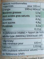 Lait demi-ecrémé - Nutrition facts - fr
