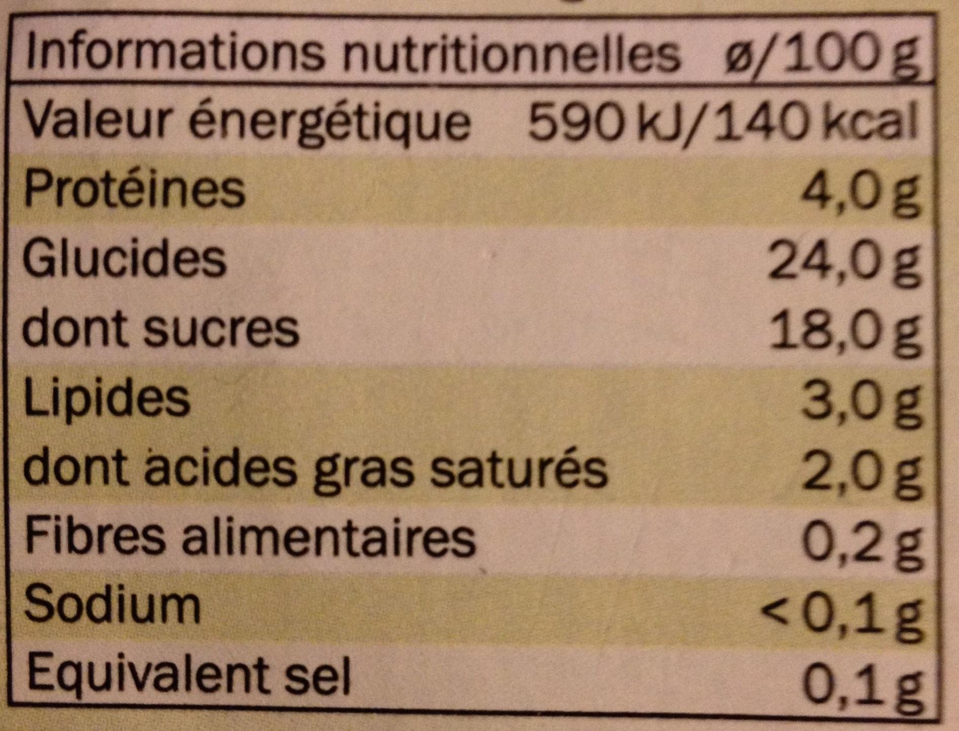 Gâteau de semoule aux raisins sur lit de caramel - Nutrition facts - fr