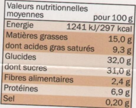 Moelleux au chocolat - Informations nutritionnelles - fr