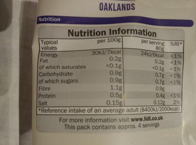 Staudensellerie / Céleri - Nutrition facts