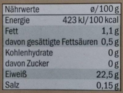 Émincé de Filet de Poulet - Informations nutritionnelles