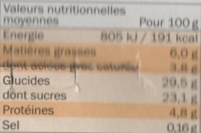 Clafoutis abricots au lait entier - Nutrition facts - fr